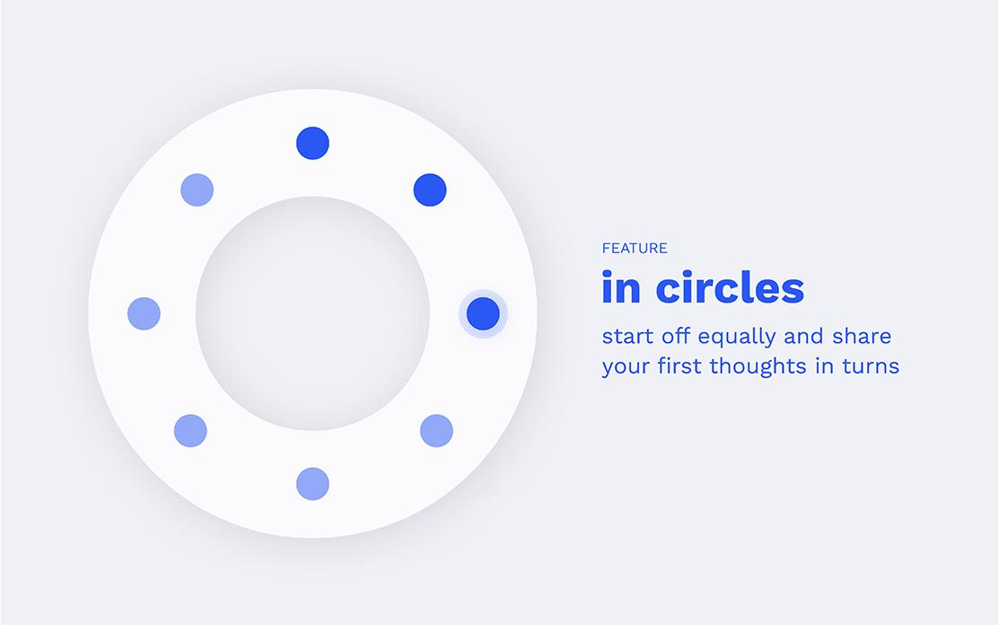 in_circles