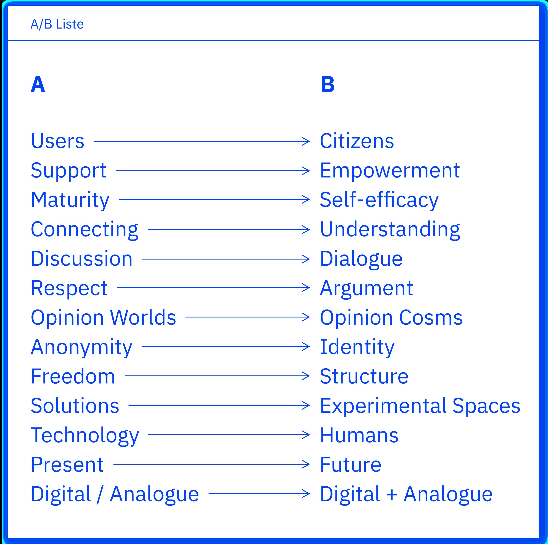 AB-Liste-Englisch-1